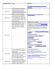 website_resources_page.docx