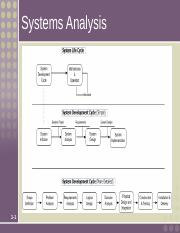 Database Management 10th Edition In Place of Chapter 09 -  SLC_SDC (1).pptx