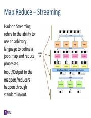 Hadoop+Streaming