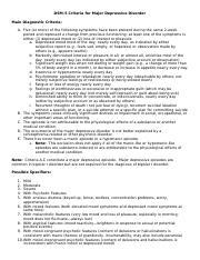 DSM-5 Criteria for Persistent Depressive Disorder ...