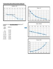 Kinetics Graph (MS Word Version).docx