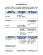 swot_analysis_worksheet.doc