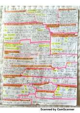 Cheat sheets for all 4 Exams