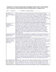 READ683 Assessment Template-RR