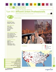 B02 - Affluent Urban Professionals