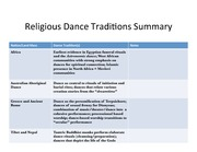 Religious Dance Traditions
