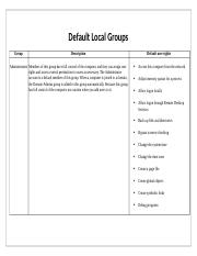 Default Local Groups.docx