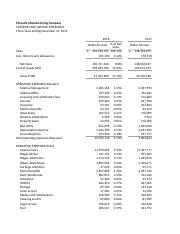 Pinnacle Comon-size income statement.xlsx