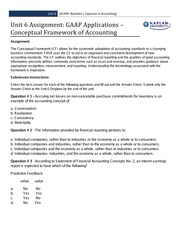 unit6 assignment 2 Unit 6 [it402: it consulting skills] unit 6 assignment 2 grading rubric = 25 points assignment requirement points possible points earned 1 international concerns for the consultant are researched,.