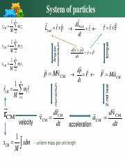 1 Chapter 3a_system of particles_Hang