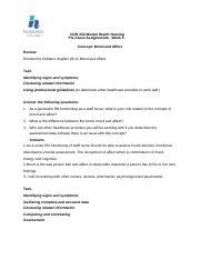 Writing methodology section dissertation