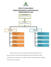 #order49639 -operation and production chart