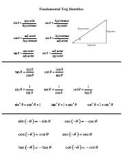 Fundamental_Trig_Identities.pdf