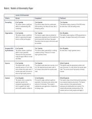 Rubric for Models of Abnormality(1).docx