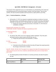 BAT4M Unit 2 Assignment.pdf