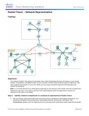 1.2.4.5 Packet Tracer Complete