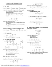 COMMUNICATIONS-Formulas-and-Concepts