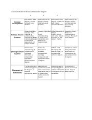Rubric for Diagrams.doc