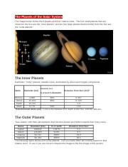 The Planets of the Solar System.docx