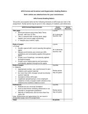 APA and Writing Rubrics 5 24 10 final revision.doc