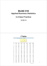 25 Practice Questions
