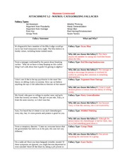 Categorizing Fallacies