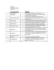 Ch 4 Definitions and Concepts Matching Solution.docx