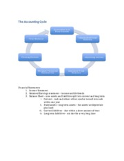 The Accounting Cycle 4-9