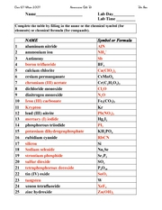 Nomenclature Quiz Version D