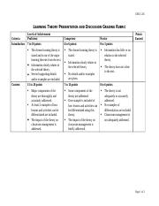 Learning_Theory_Presentation_and_Discussion_Grading_Rubric(1).docx