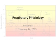 phgy_214_2014_-_resp_-_lecture_5