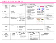 Anticancer reviewer