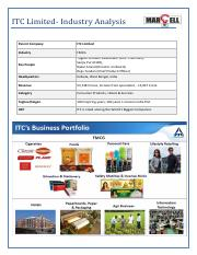 Industry Analysis_ITC