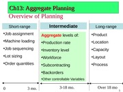 BUSN 6110 Operations and Project Management planning