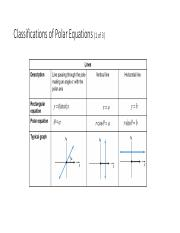 Classification of Polar Graphs.pdf