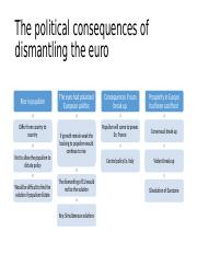 The political consequences of dismantling the euro.pptx