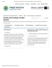 Funded Awards - Arnold Library.pdf