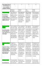 Basic Grading Criteria for Philosophy essays (1).docx