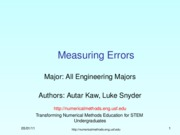 Measuring Error