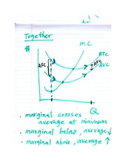 Chapter 12: Perfect Competition and the Supply Curve - Part One