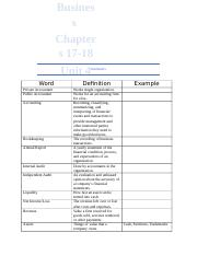 Business Chapters 17-18.docx