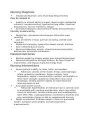 Nursing Diagnosis HIV AIDS care plan.docx - Nursing ...