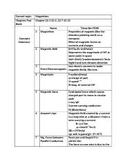 Summary Sheet Template PH202-QL.docx