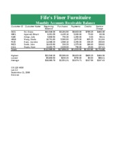 Lab 2-2 Fife's Finer Furniture Monthly Accounts Receivable