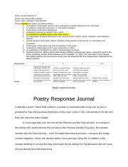 Poetry Journal Template  - Emily Wilson