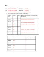 Unit 2 Lesson 4 Lab 1 IP Addressing and Subnetting Worksheet.docx