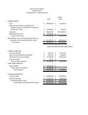 warren supply balance_sheet.pdf