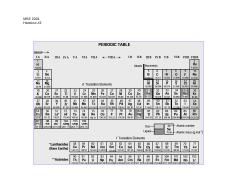 Handout+2+-+Periodic+Table