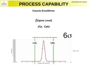7 y 8. Ing. Calid. 2015. Sigma Level & process capability (Cp, Cpk). Feb '15