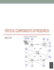 Week 3, Online Module 2 - Critical components of research, Part I.pptx